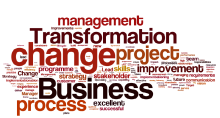 business transformation wordle
